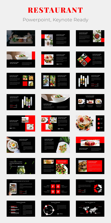 Restaurant Powerpoint Template Business Powerpoint Presentation Powerpoint Presentation Design Presentation