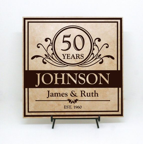 Established Sign Custom Anniversary Gift I Love That