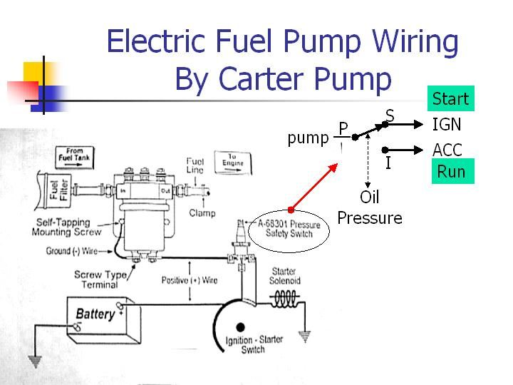 in tank electric fuel pump wiring diagram  gm tbi harness