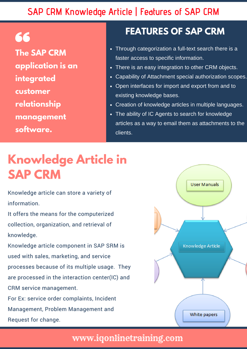 Refer the following infographic to learn what is sap CRM and