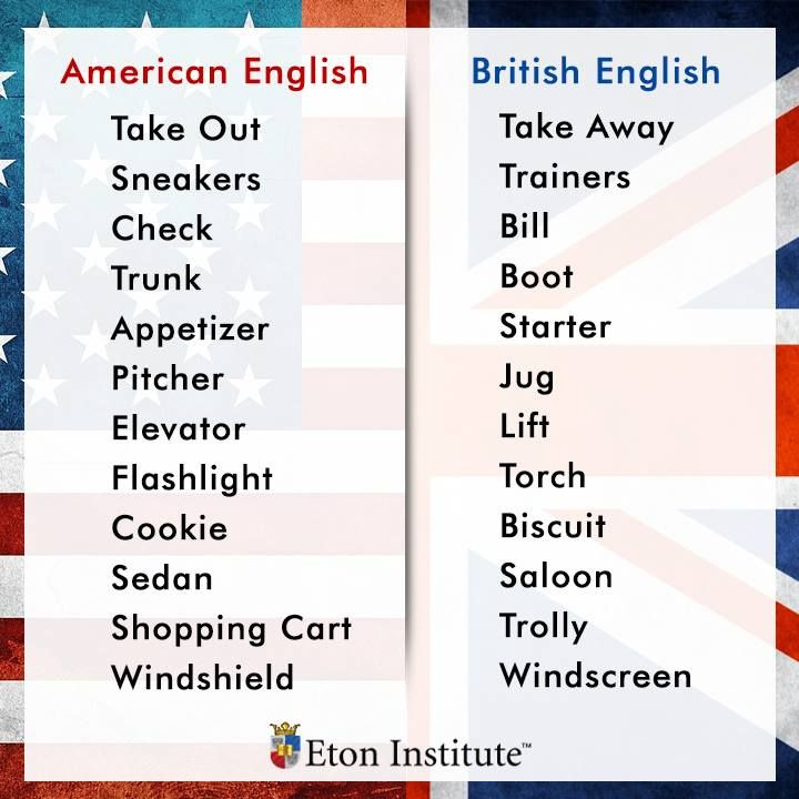 Difference Between British English And American English With