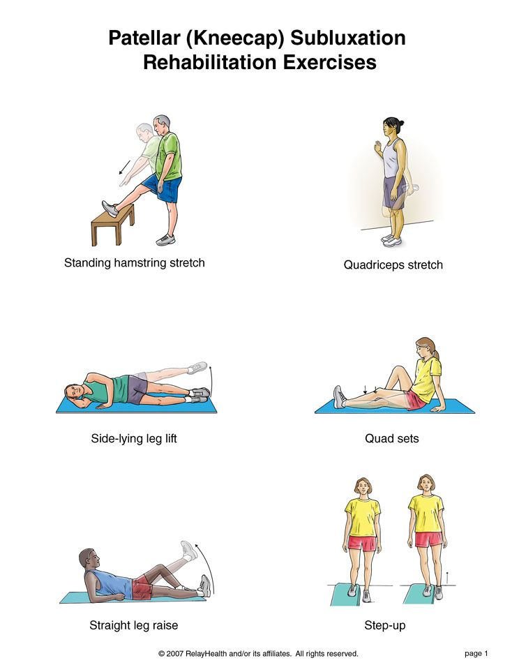 Pin on Excercise