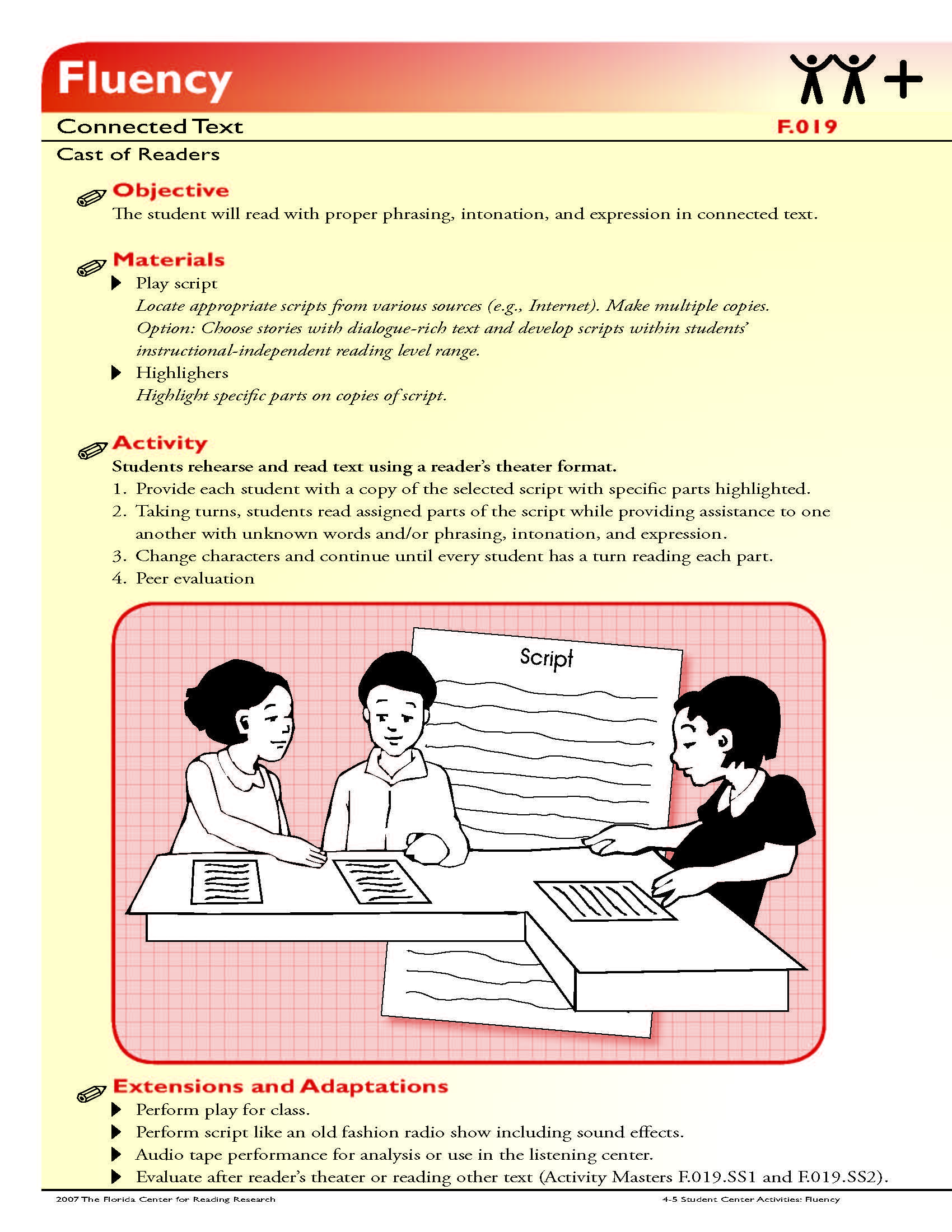 The Student Will Read With Proper Phrasing Intonation And Expression In Connected Text Reading Foundational Skills Foundational Skills Student Reading [ 2200 x 1700 Pixel ]