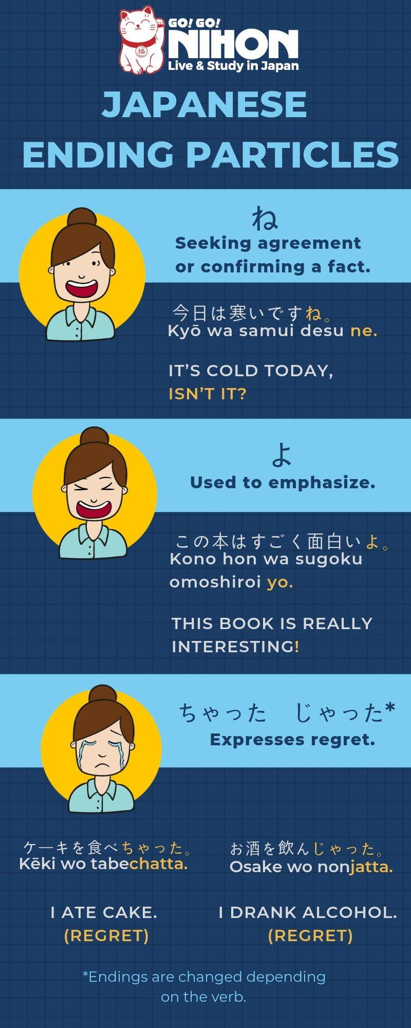 Japanese Grammar Japanese Lesson Study Japanese Japanese