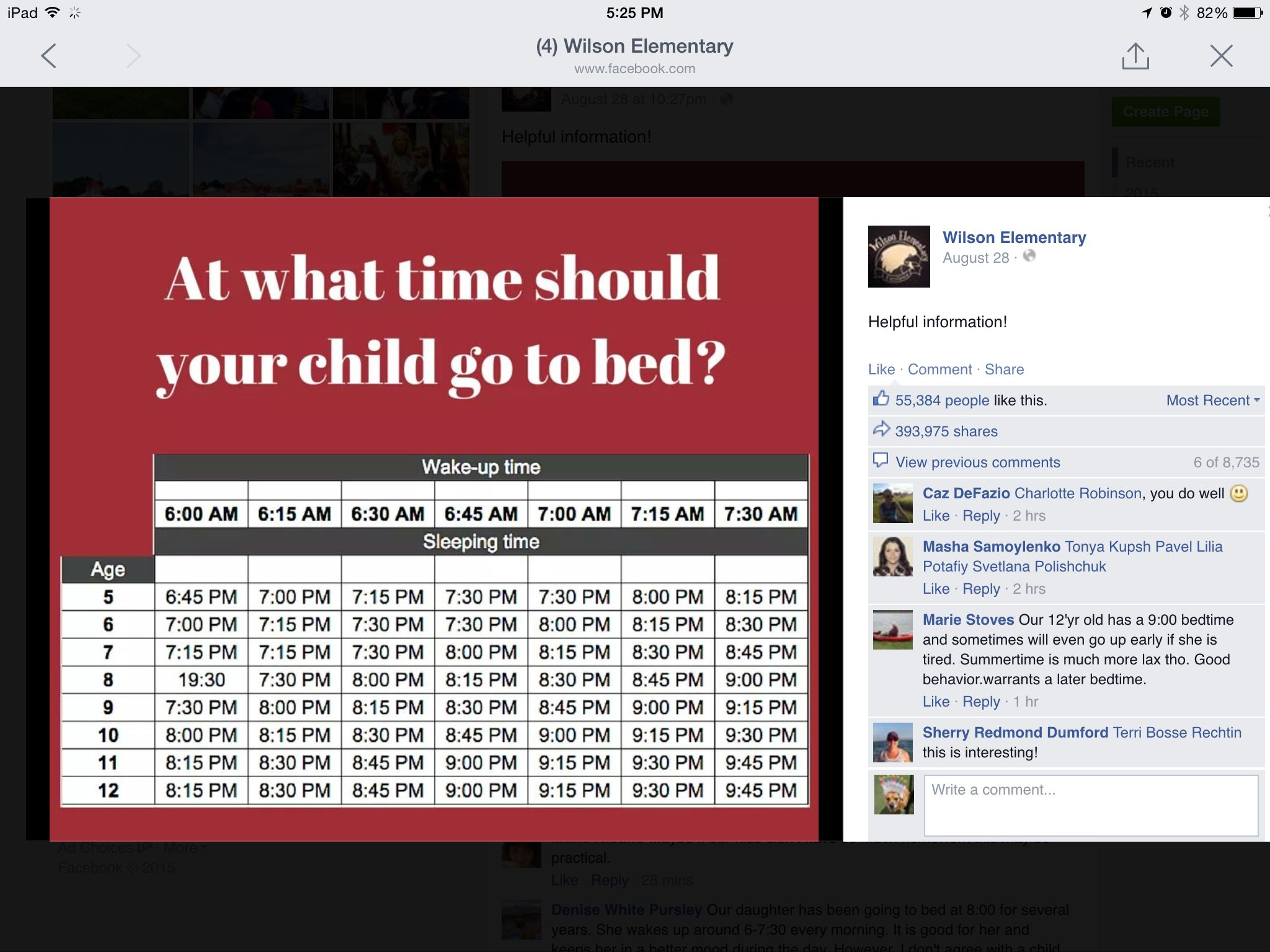 What Time Children Ages 5 12 Should Go To Bed