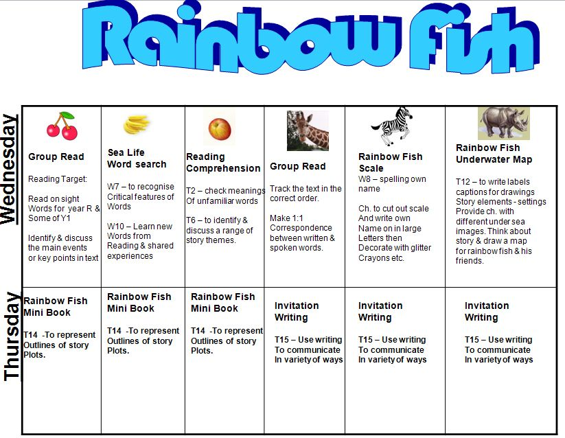 Planning and ideas for activities based around the rainbow for Rainbow fish lesson plans