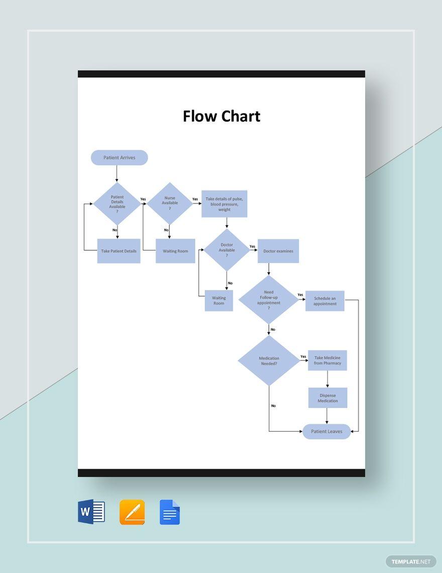 Sample Flow Chart Flow Chart Template Powerpoint Word Wedding