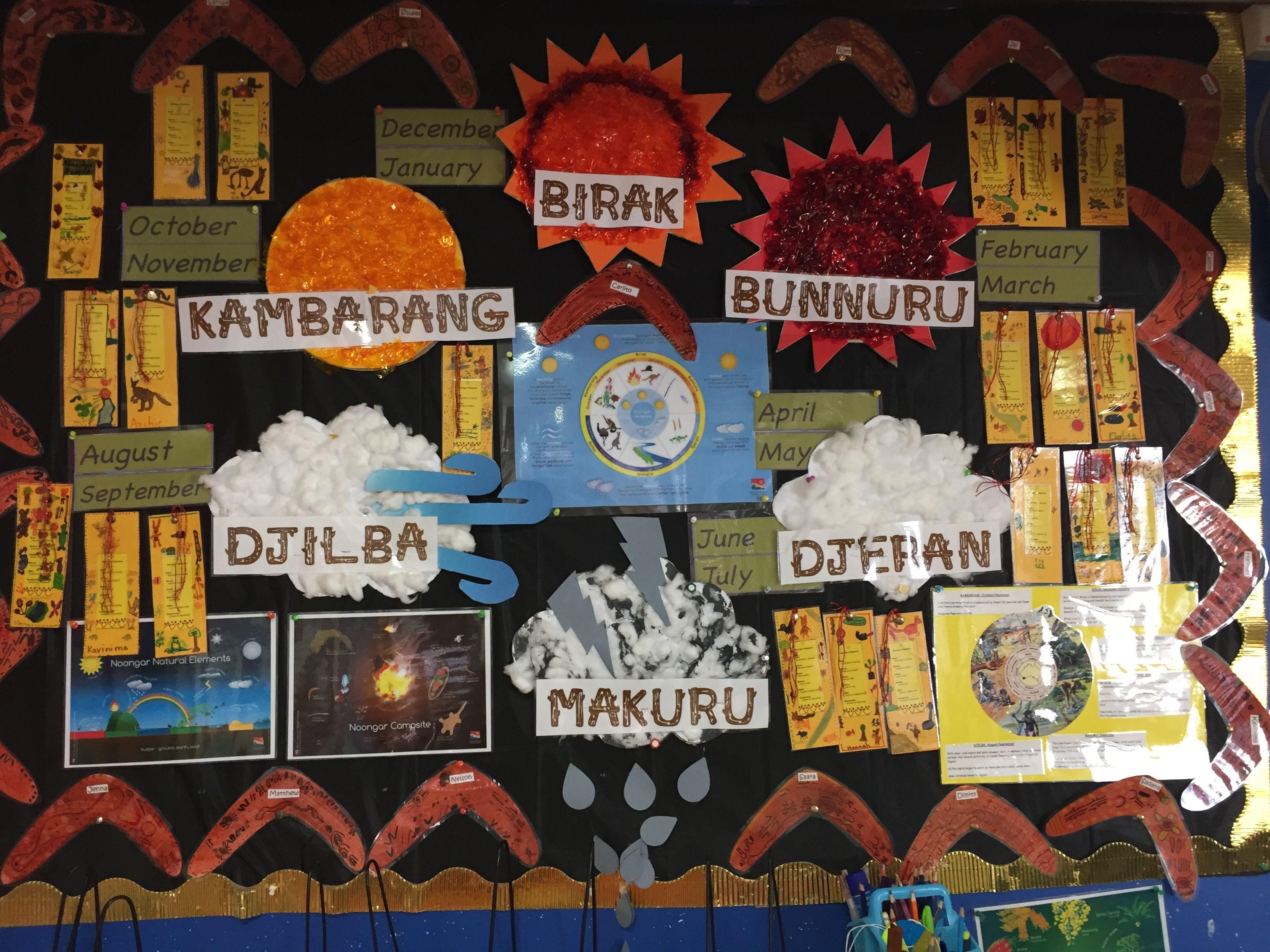 Noongar Aboriginal Six Seasons Lessons