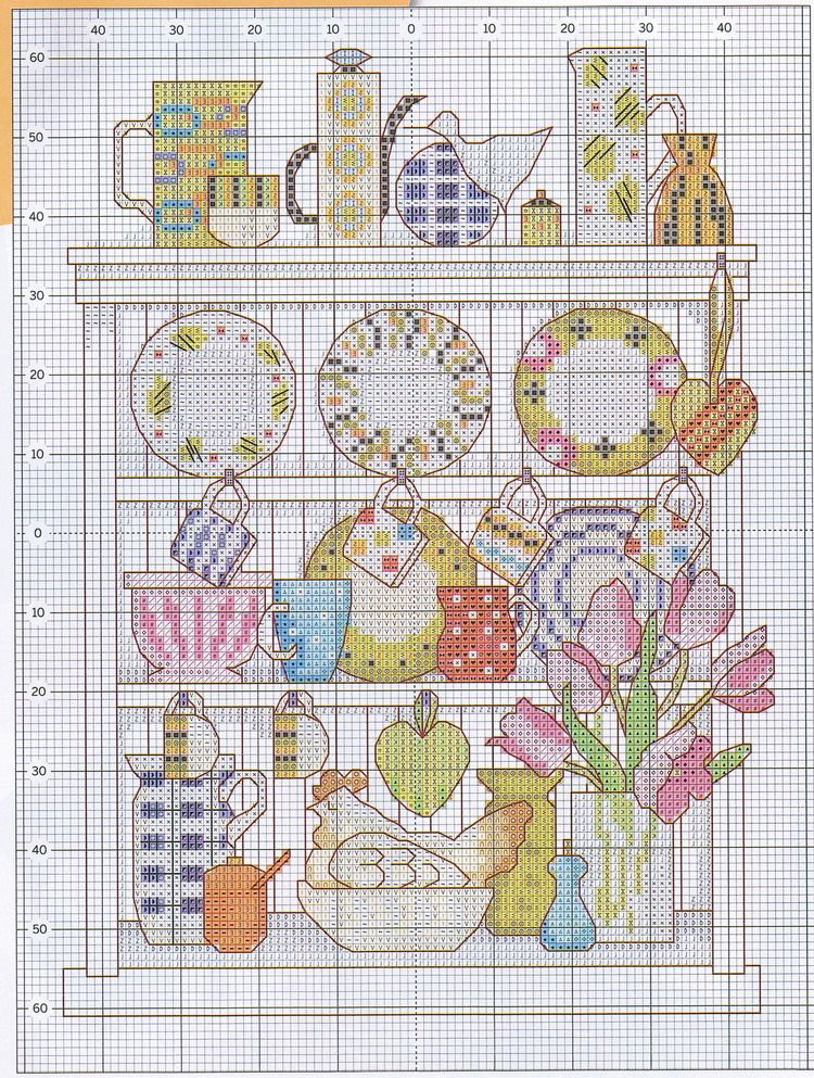 Cross stitch pattern kitchen cup plate cocina punto for Cocinas punto com