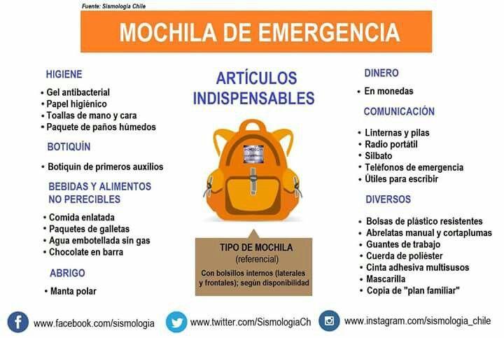 Mochila de Supervivencia | Mochila de emergencia, Guantes de