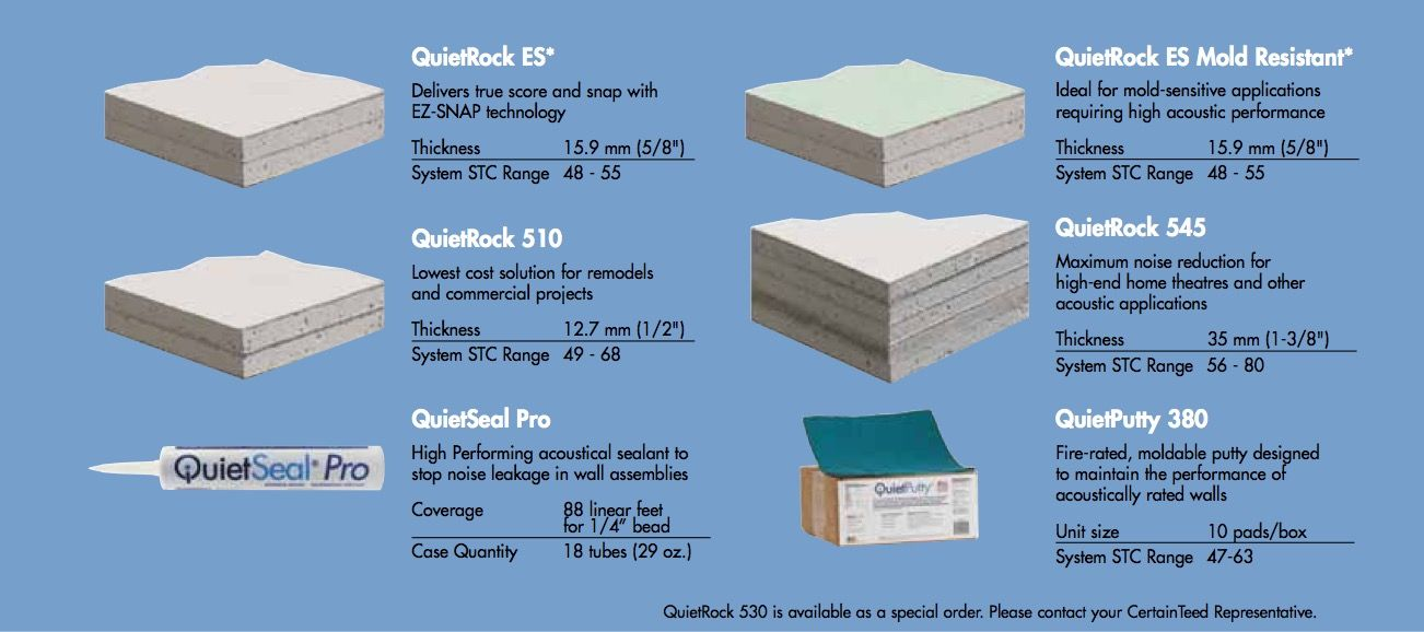 QuietRock 525 - product datasheet - Green Depot