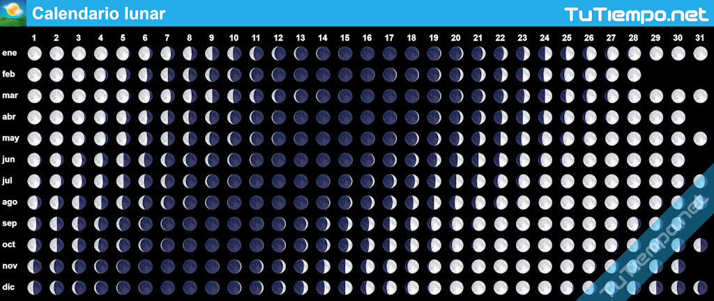 Calendario De 2020 Completo.Calendario Lunar Completo Ano 2020 Fases Lunares Anuales