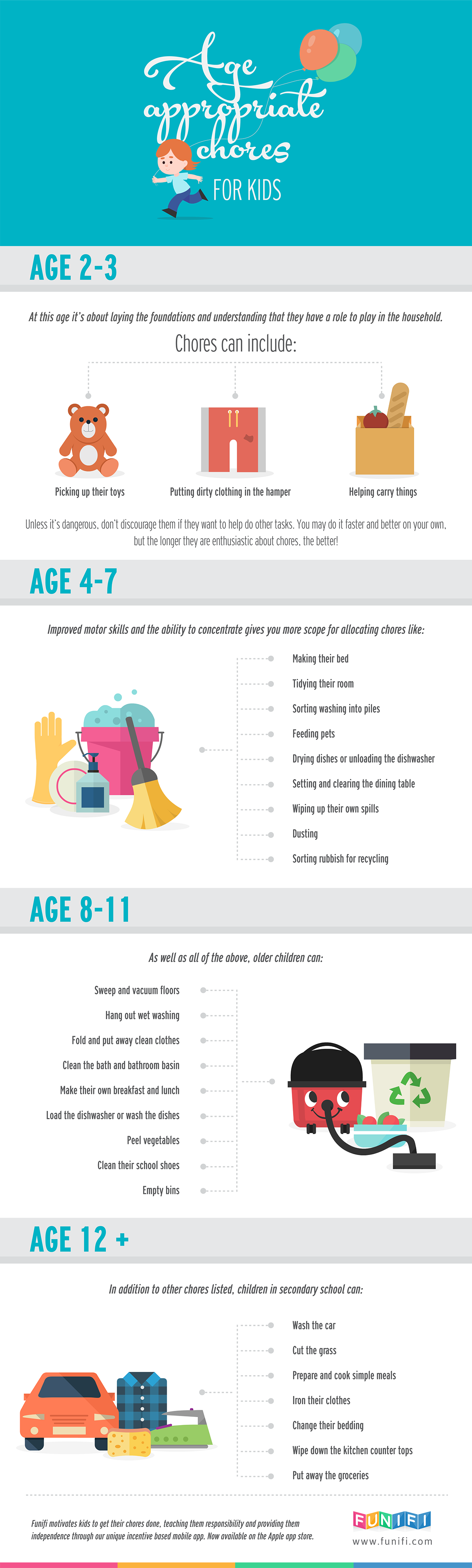 A Complete List Of Age Appropriate Chores For Your Kids