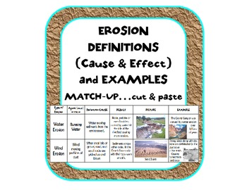 students look at the causes and effects of 3 types of erosion and deposition they cut out and match up the definition causes and effects with a picture of