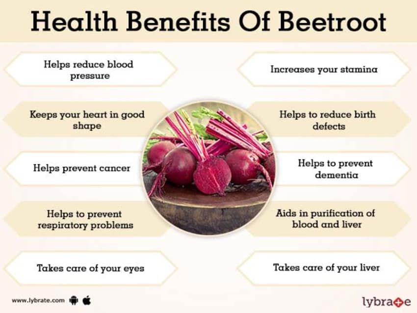 Benefits of Beetroot And Its Side Effects   Beetroot ...