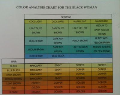 black woman analysis