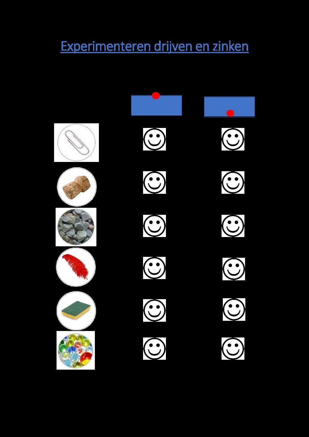 Uitgelezene Drijven en zinken : Werkblad bij de experimenteerbak in 2020 YA-64