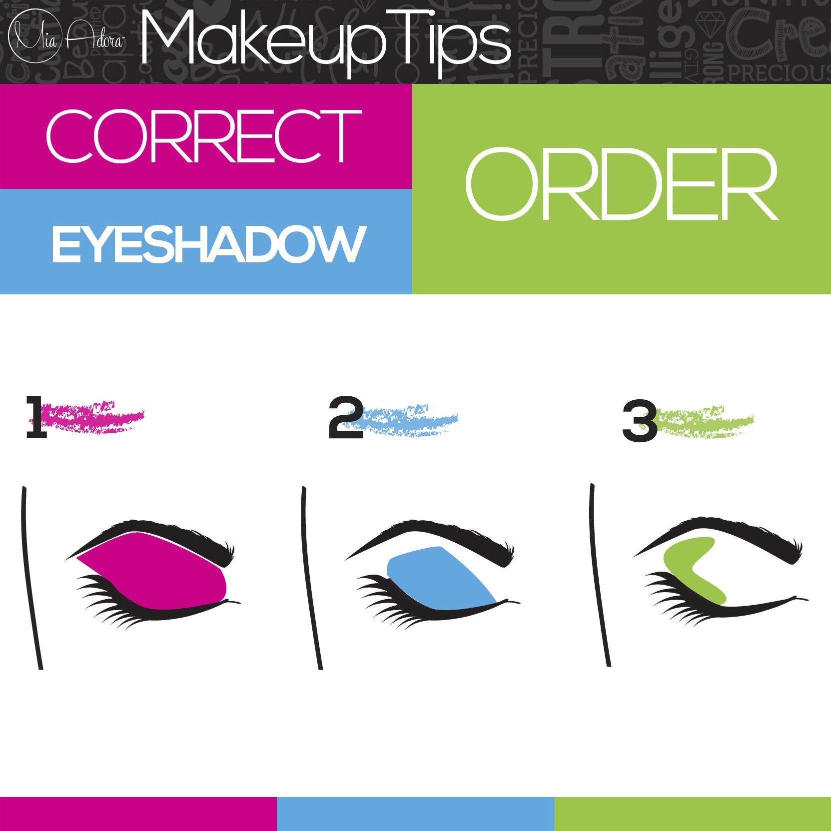 Correct Eyeshadow Order 1 Lightest Color 2 Medium Shade