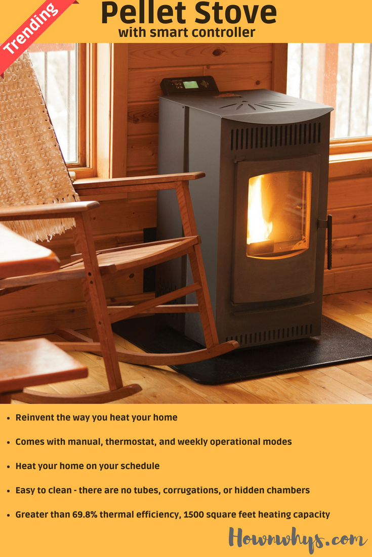 Castle 1 500 Sq Ft Pellet Stove With 40 Lb Hopper And Auto Ignition 12327 Pellet Stove Wood Pellet Stoves Pellet Fireplace