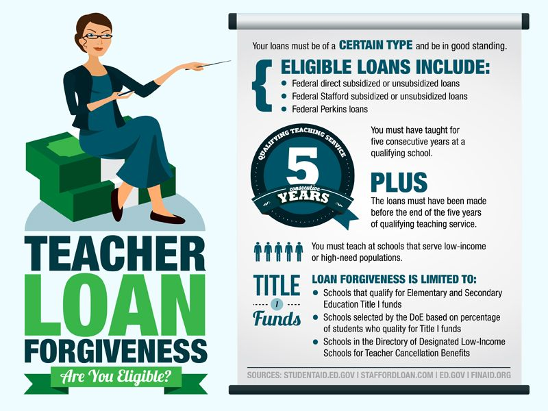 Teacher Loan Forgiveness What You Should Know Before You Apply - public service loan forgiveness form