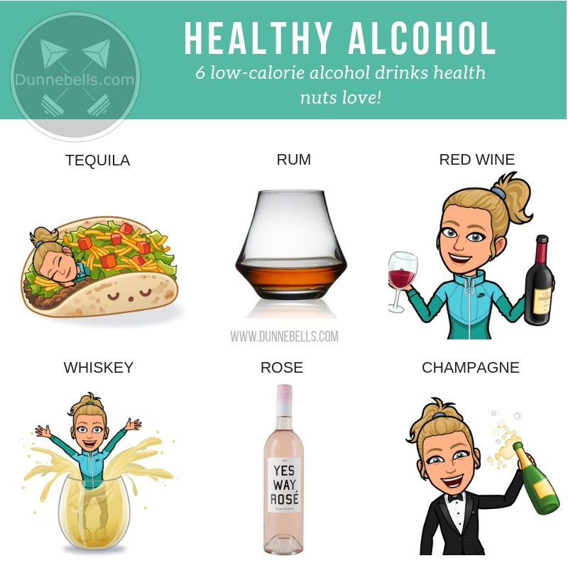 Don't Fear Alcohol On A Diet! 6 Low-calorie Alcohol Drinks