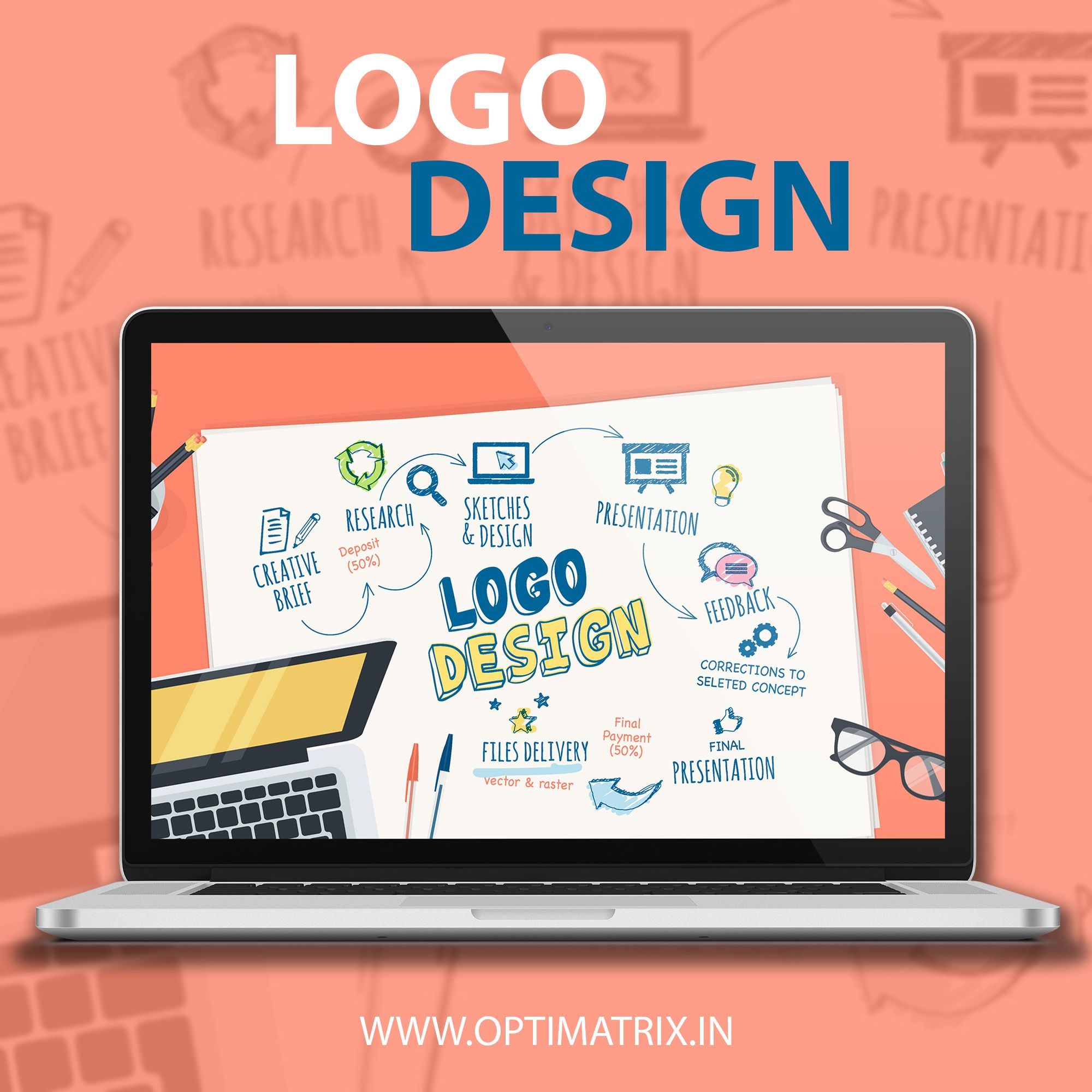Custom Logo Design | Creative Design | Pinterest
