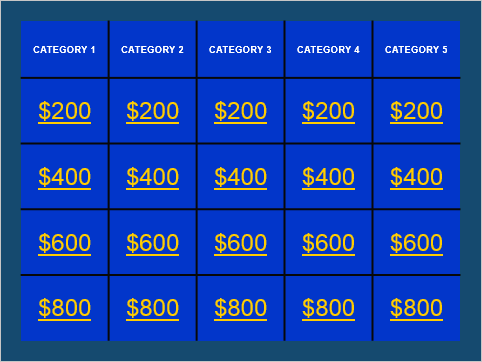 Learn How To Create The Jeopardy Game Board In Powerpoint And Publish It Online For Sharing V Jeopardy Game Jeopardy Powerpoint Template Jeopardy Game Template