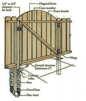 Deck Gates For Pets Wooden Garden Gate Wood Gate Dog Ear Fence