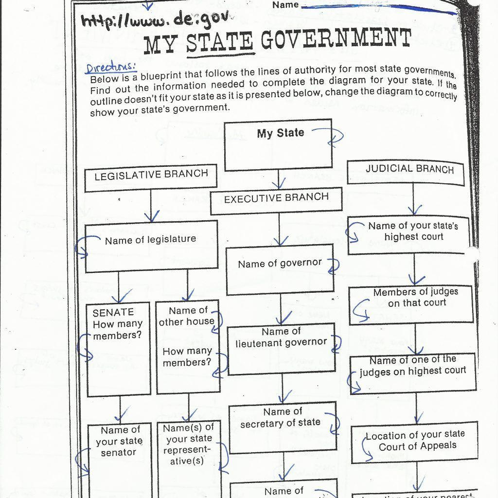 Seven Principles Of Government Worksheet Answers With Images