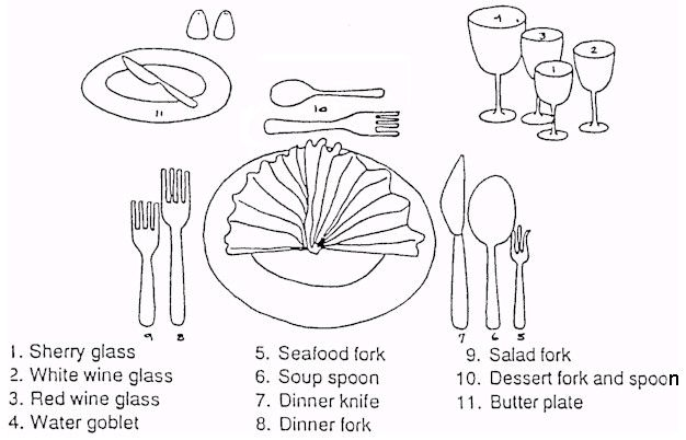 FORMAL PLACE SETTING ARRANGEMENT | FORMAL TABLESETTING  sc 1 st  Pinterest : dinner table setting layout - pezcame.com