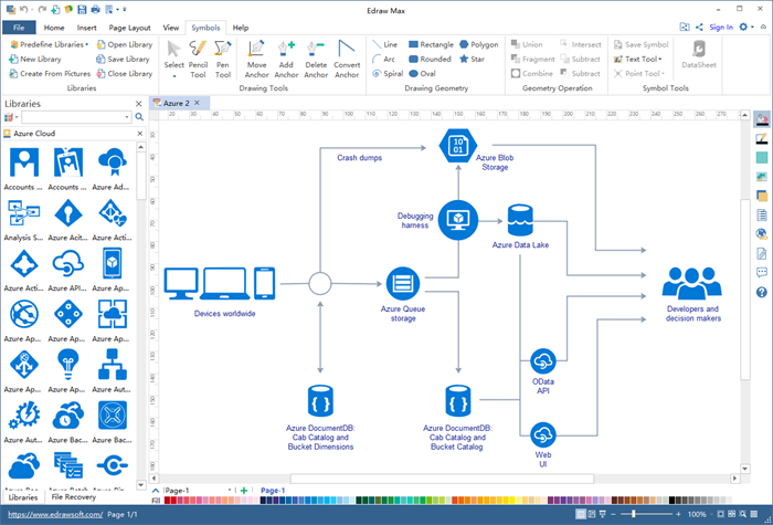 azure queue architecture diagram edraw max is an easy azure diagram software that contains  edraw max is an easy azure diagram