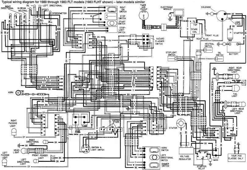 15 Harley Motorcycle Voltage Regulator Wiring Diagram Motorcycle Diagram Wiringg Net Softail Wiring Diagram Diagram