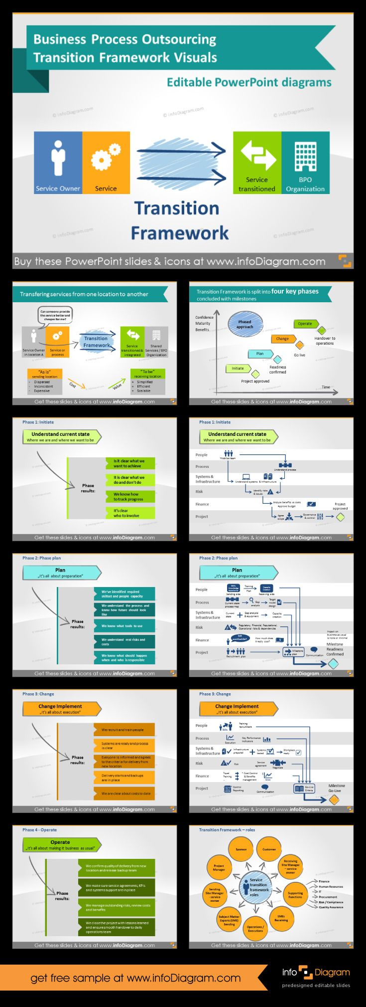 Training template with bpo transition framework you can use it training template with bpo transition framework you can use it and apply your presentation theme business powerpoint toneelgroepblik Choice Image