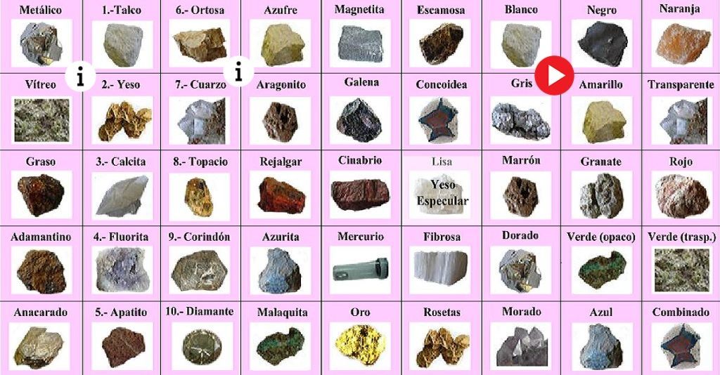 Imagen Relacionada Rocks And Minerals Rocks And Gems Teaching Geography