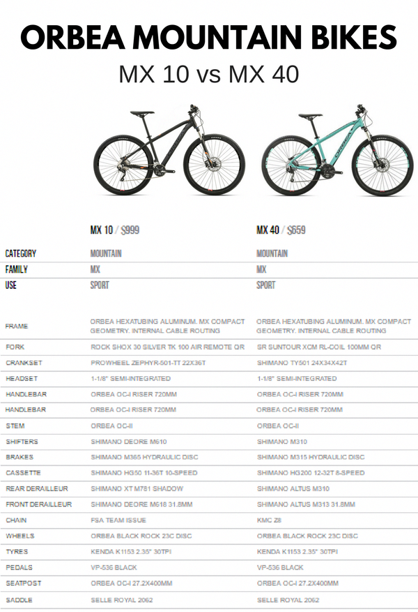 ad1190097 One of the best bike brands Orbea bike comparison with MX mountain bikes.  Mountain biking tips for buying a mountain bike so you can have a bike that  will ...