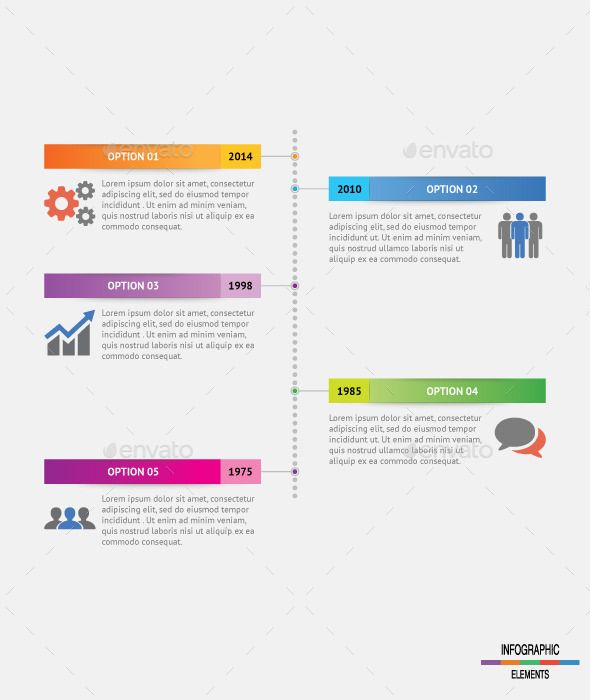 Vertical Dot Timeline Infographic  Timeline Infographic