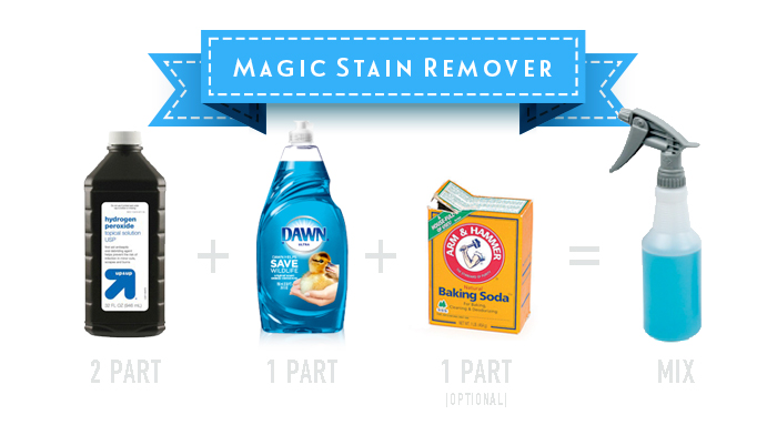 Best Baby Laundry Tricks Tips Baby Stain Remover Laundry