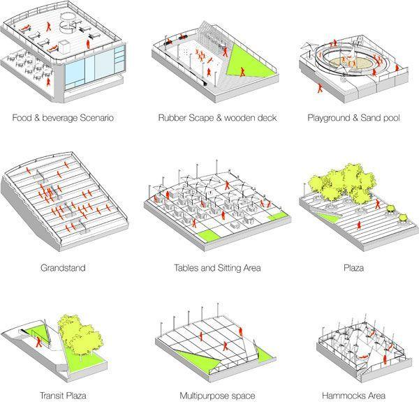Lucky Coin by 100architects 01 Diagrams Urban design diagram