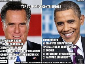 PolitiFact | Facebook post says Romney's top donors come from Wall Street, Obama's from tech and academia