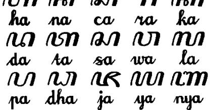 Hanacaraka Jawa Hanacarka Online Hanacaraka Font Arti