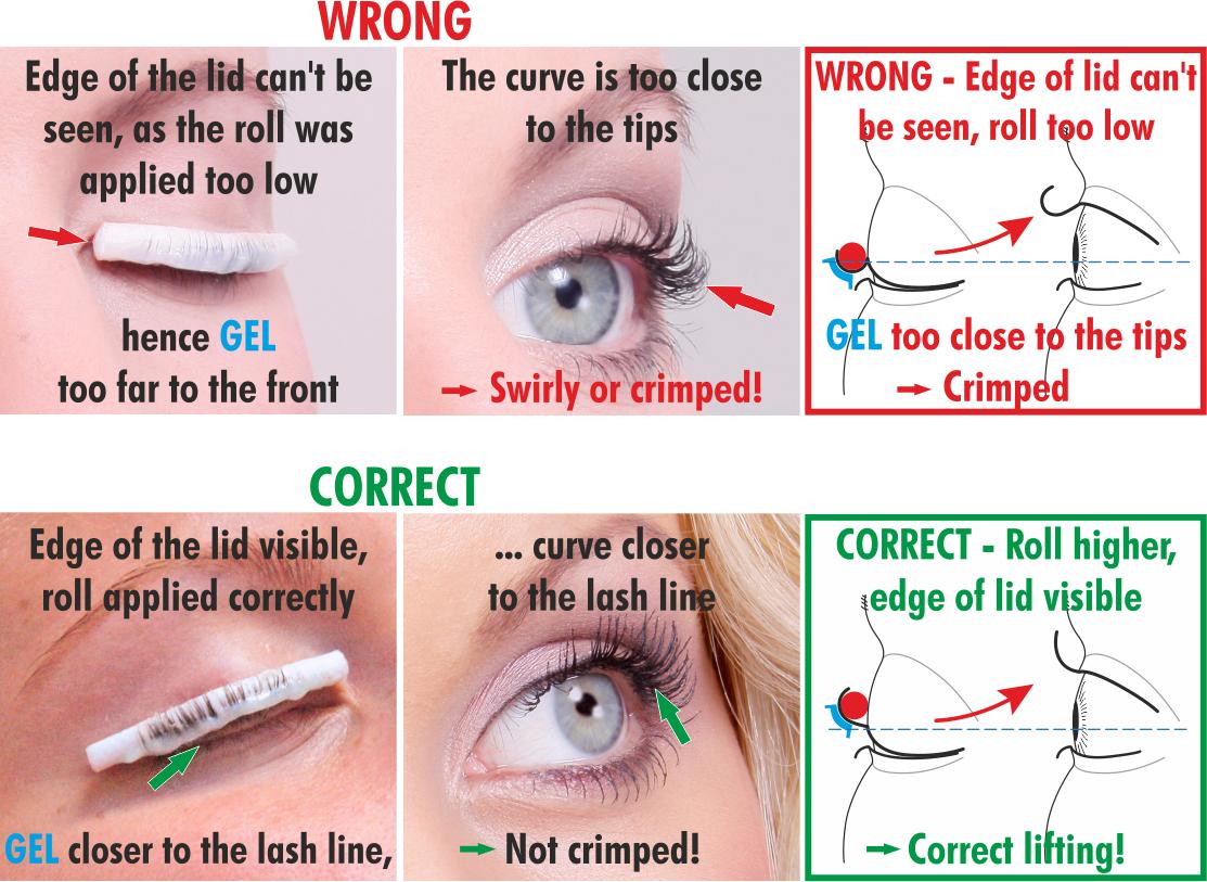 5ef4420af0c Lash Lifting by Wimpernwelle Eyelash Perm Tip   Extensii gene (Lash ...