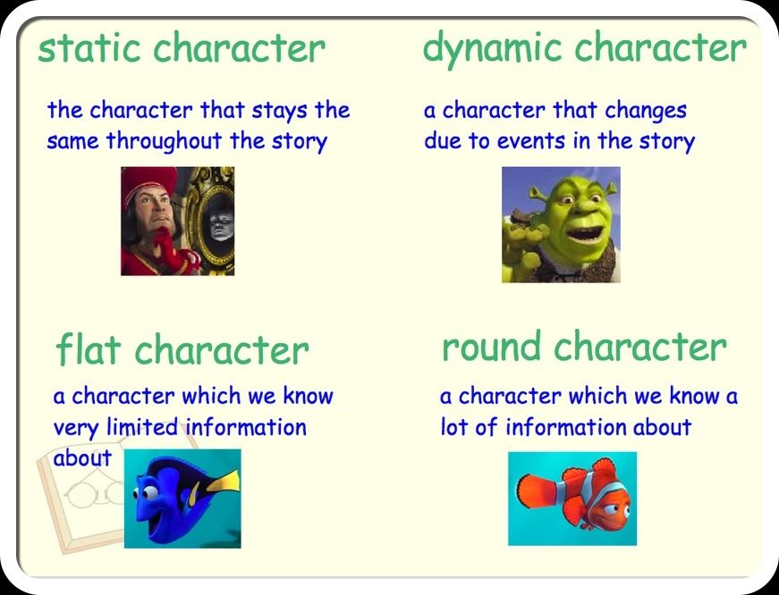 What Is A Round Character