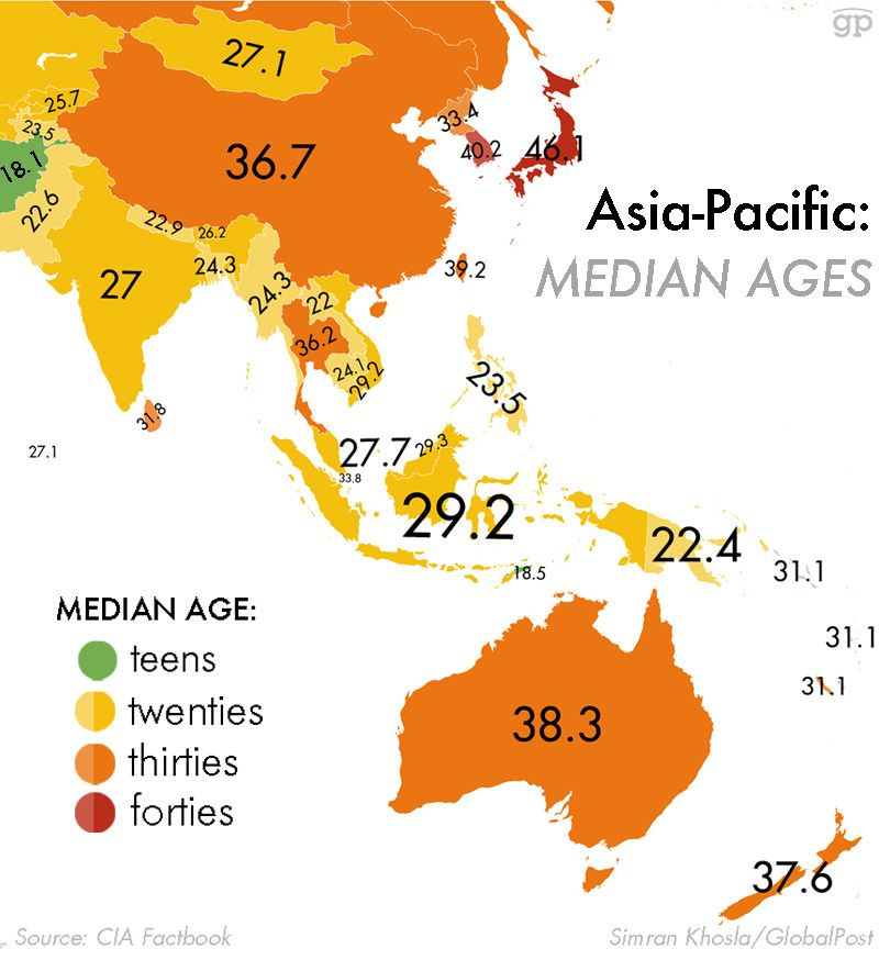 These Maps Show Where The Worlds Youngest And Oldest People Live - Us And Pacific Countries Maps