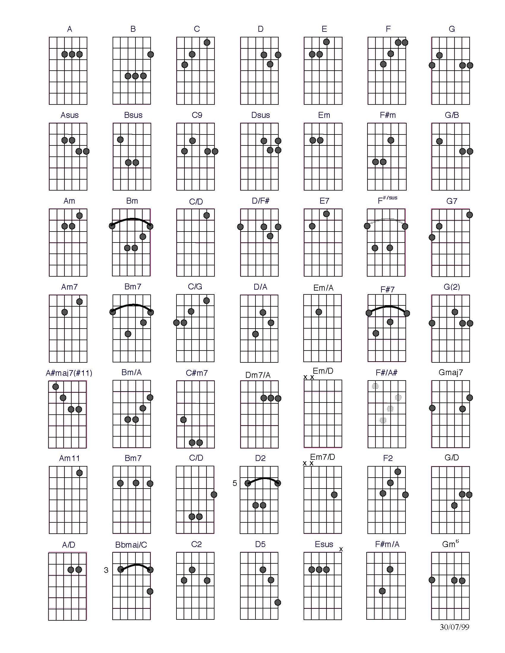 Guitar Chords Chart Charts Pinterest Guitar Chord Chart