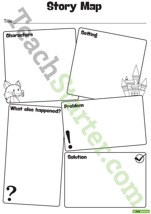 Teaching Resource A Template To Use When Exploring Or Planning A