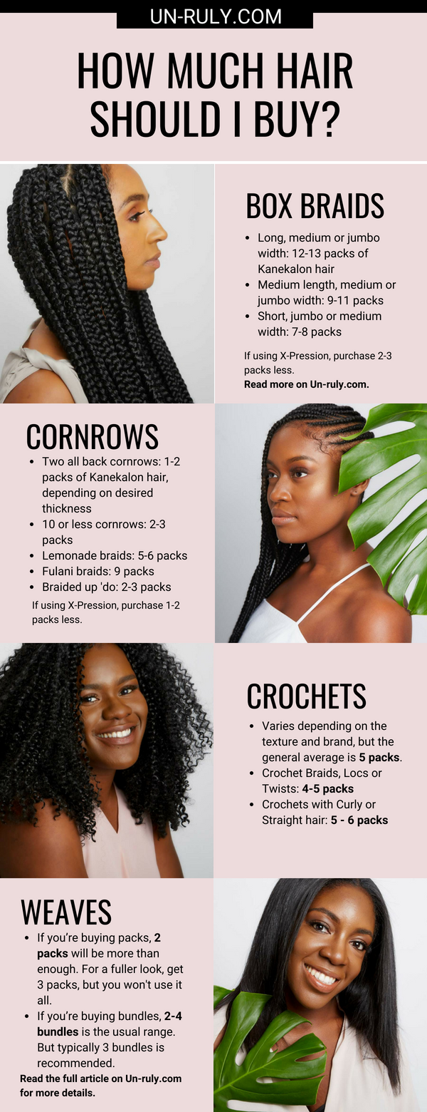 How Much Hair Should I Buy? The Complete Guide! #protectivestyles