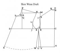 Tau Meta Tau Physica Open Source Pattern Making Software