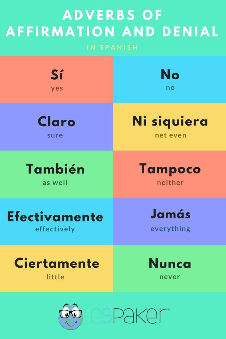 Spanish Pronunciations Study Guide Flashcards | Quizlet