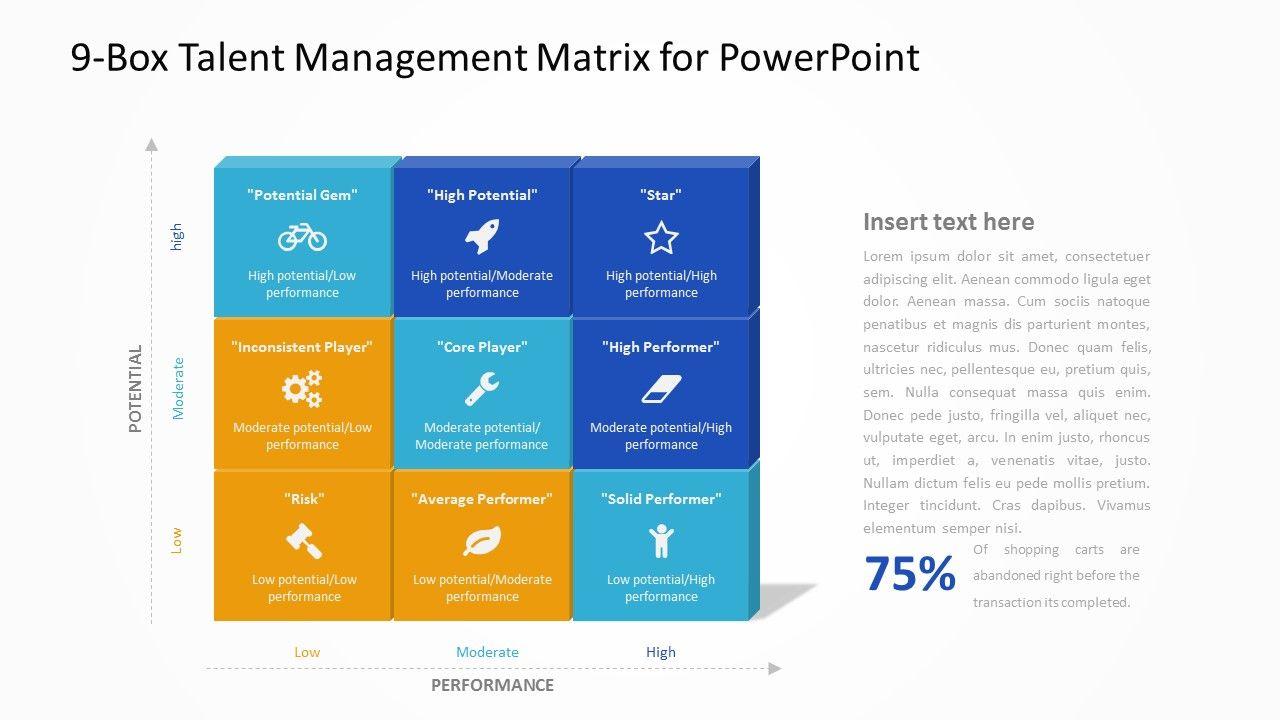 9 Box Talent Management Matrix For Powerpoint