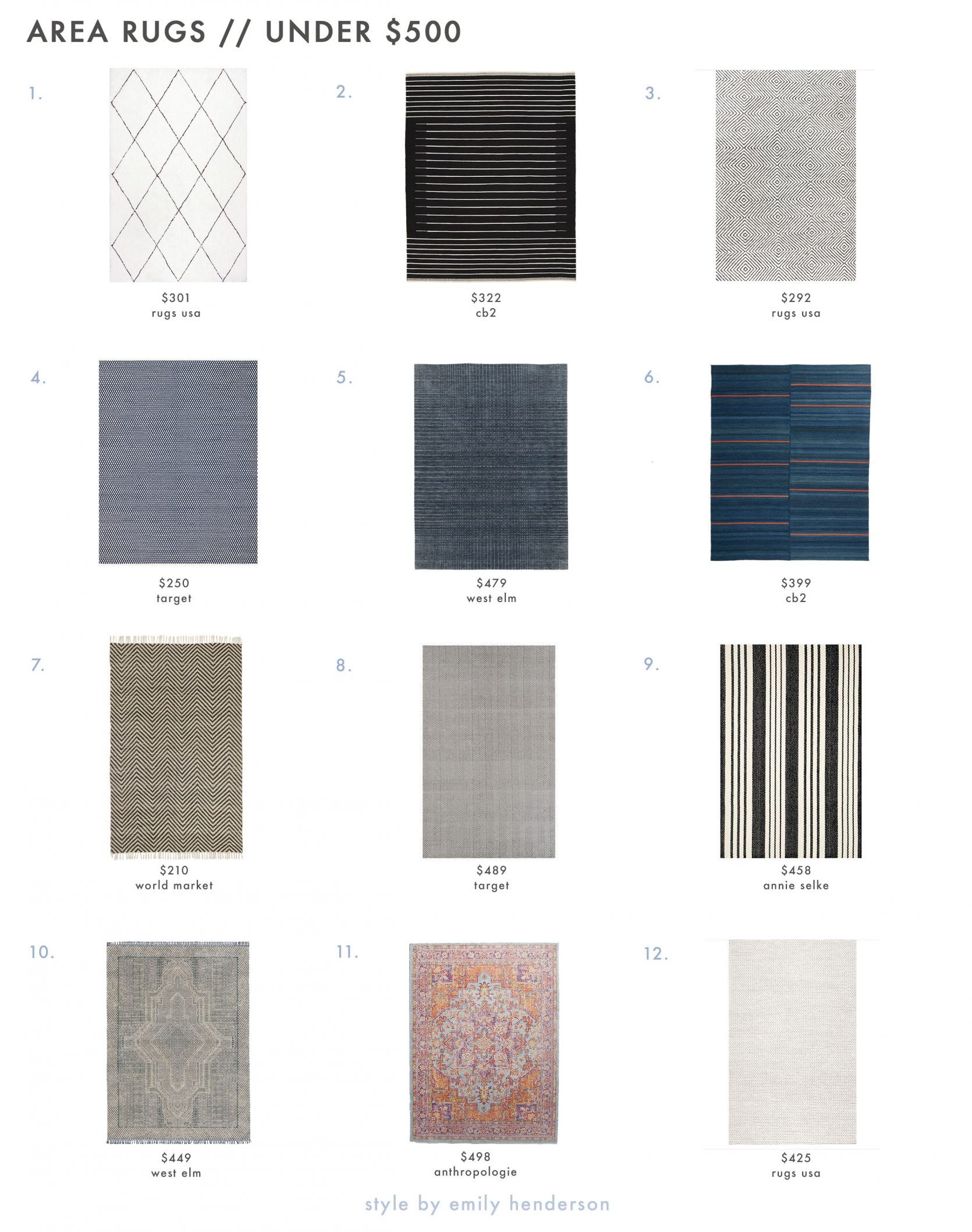How To Choose The Right Rug Size For Your Living Room - 5 ...
